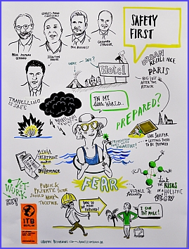 ITB Hospitality Day 2017 Panel Safety Graphic Recording by Anne Lehmann